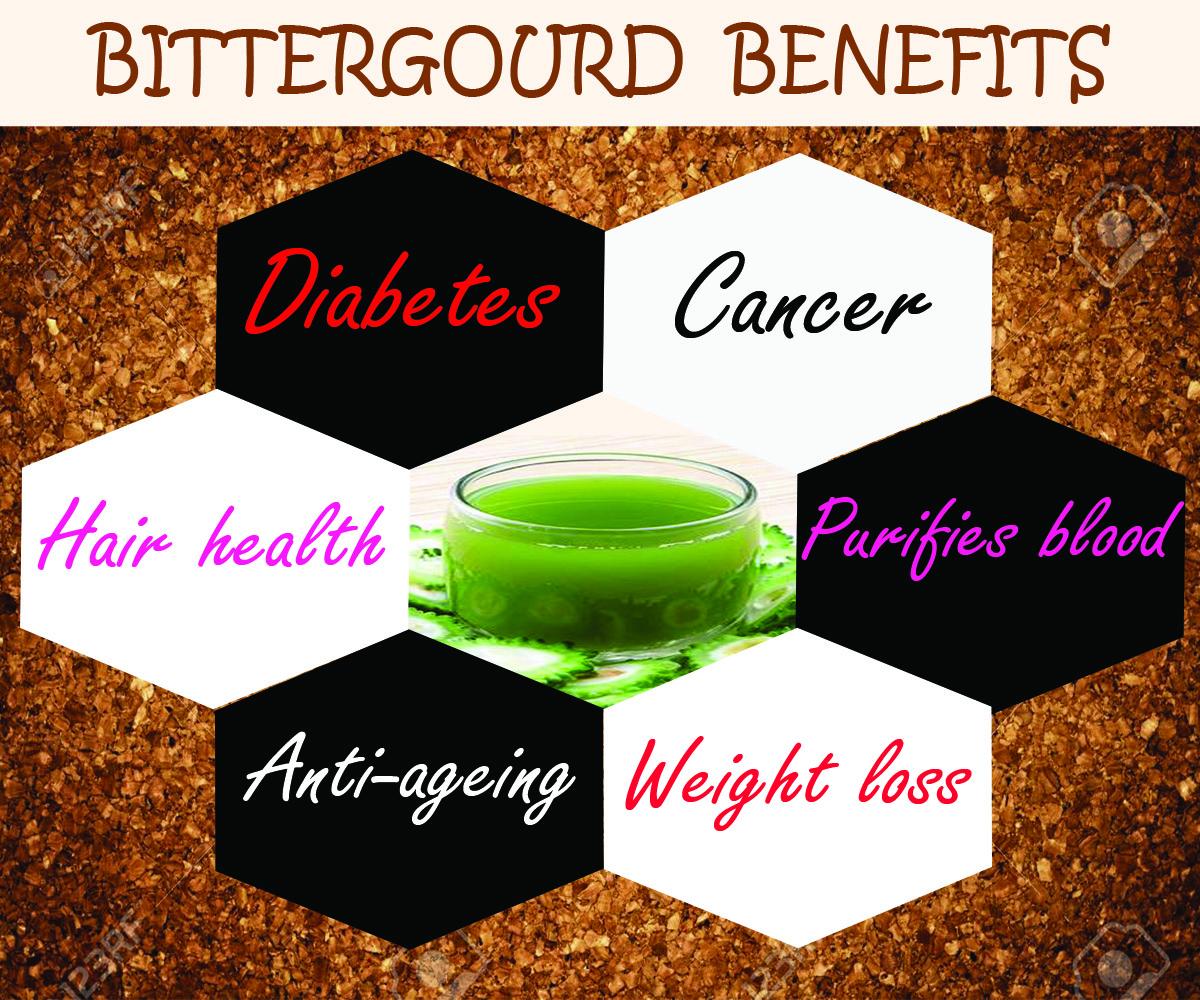 bittergourd-benefits
