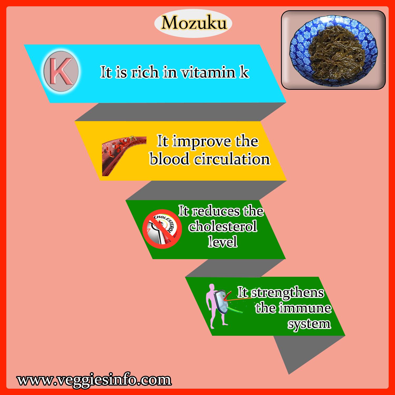 Benefits of Mozuku