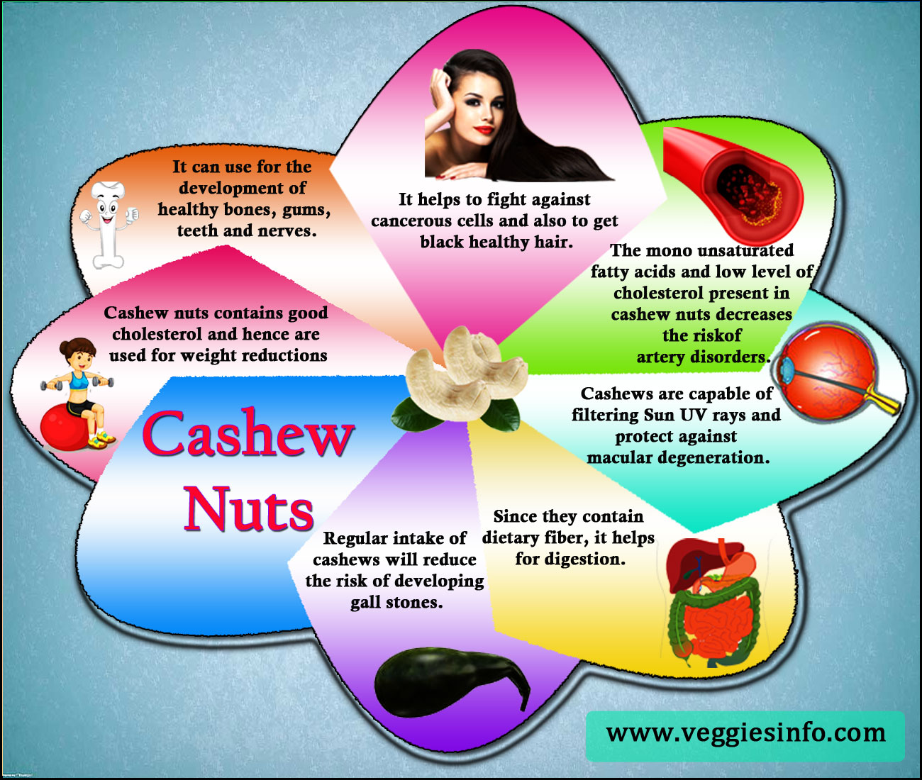 Various Health Benefits Of Cashewnuts