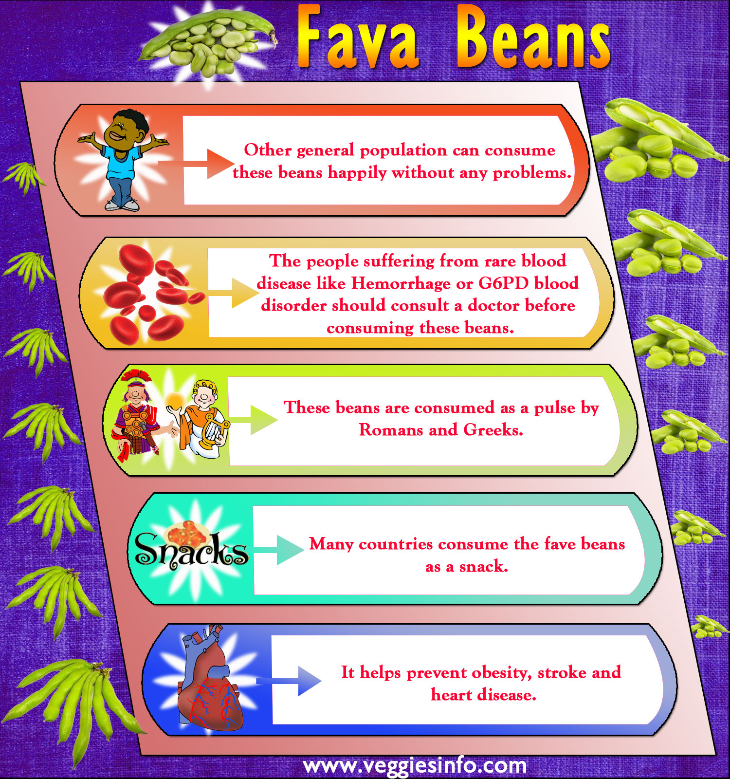 Health Benefits Of Fava Beans