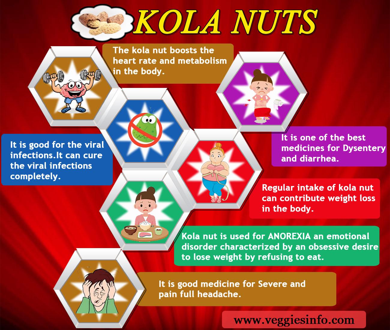 Kola Nuts Nutritional Value