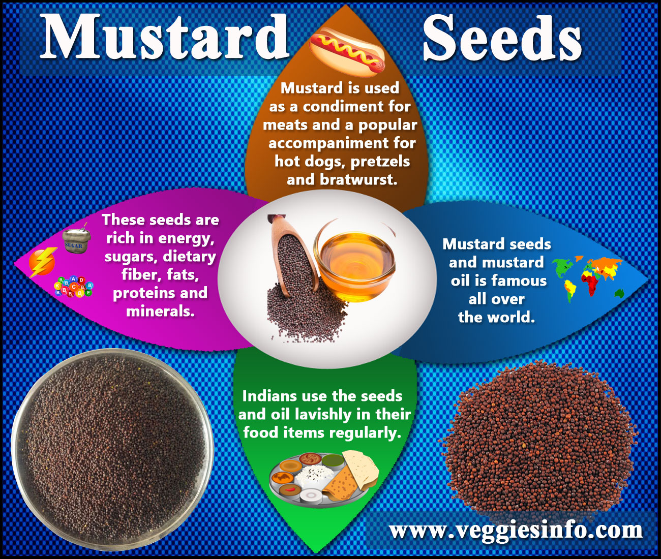 Uses Of Mustard Seeds