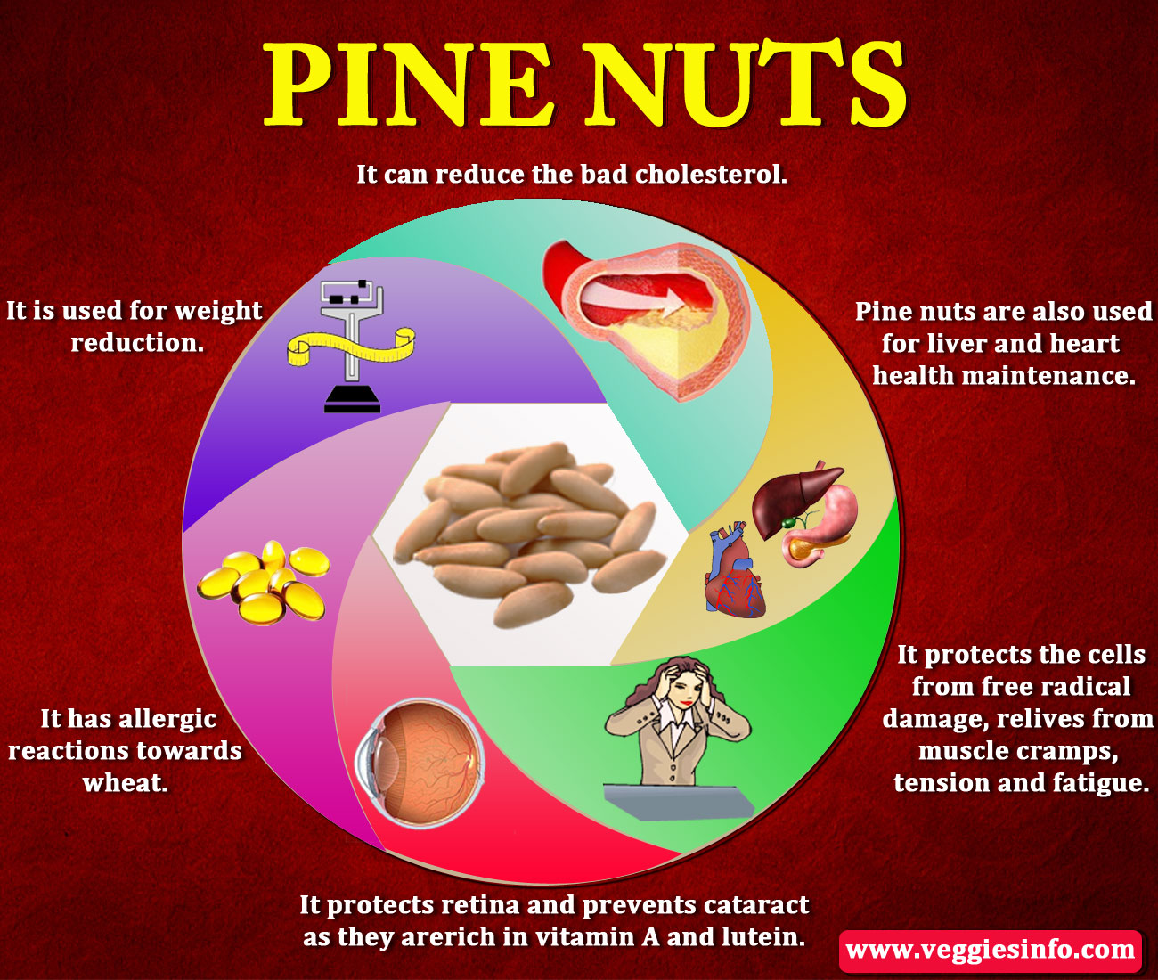 Benefits Of Cream White Peanut