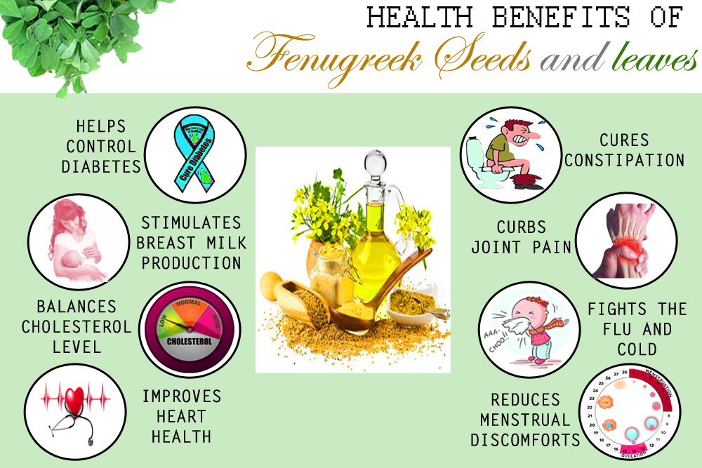 health benefits of fenugeek